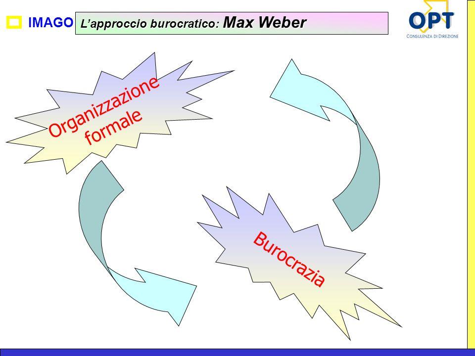 IMAGO Lapproccio burocratico: Max Weber Organizzazione formale Burocrazia