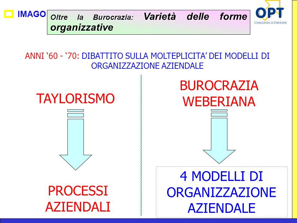 IMAGO Oltre la Burocrazia: Varietà delle forme organizzative ANNI 60 - 70: DIBATTITO SULLA MOLTEPLICITA DEI MODELLI DI ORGANIZZAZIONE AZIENDALE TAYLOR