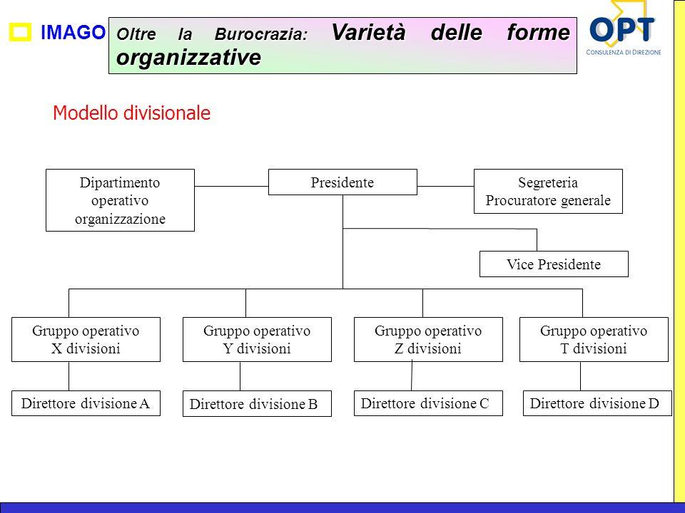 IMAGO Modello divisionale Oltre la Burocrazia: Varietà delle forme organizzative Segreteria Procuratore generale Dipartimento operativo organizzazione