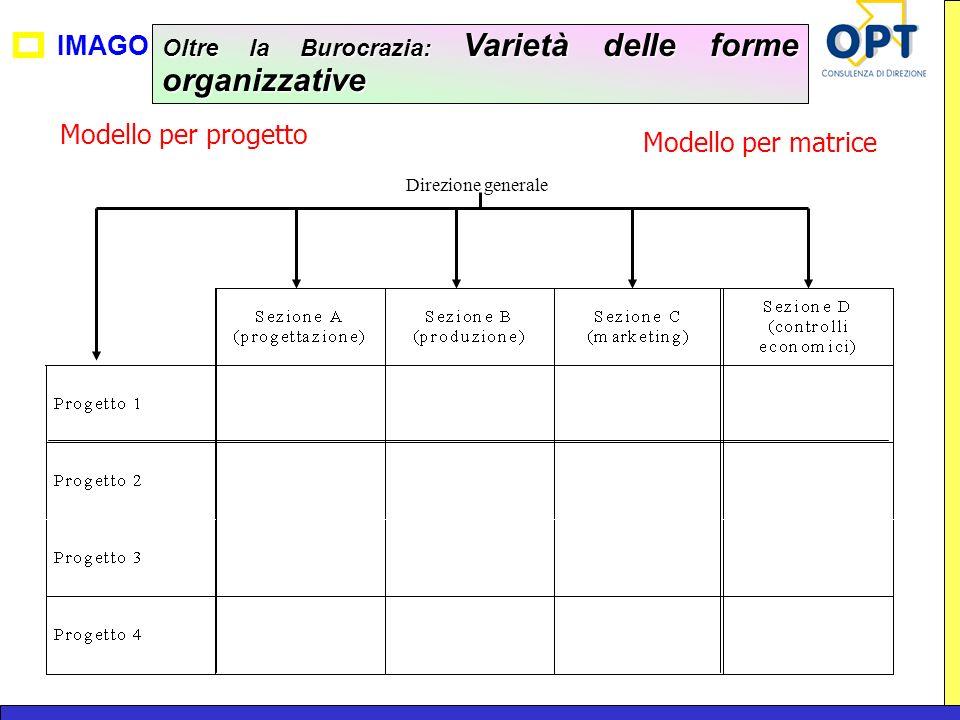 IMAGO Oltre la Burocrazia: Varietà delle forme organizzative Modello per progetto Direzione generale Modello per matrice