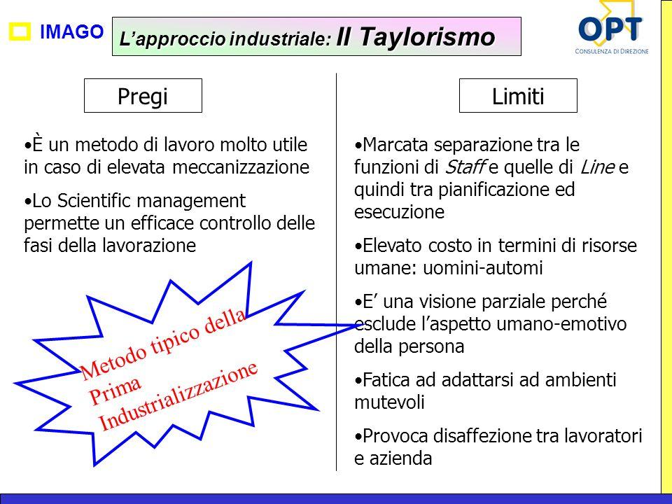 IMAGO Lapproccio industriale: Il Taylorismo PregiLimiti È un metodo di lavoro molto utile in caso di elevata meccanizzazione Lo Scientific management