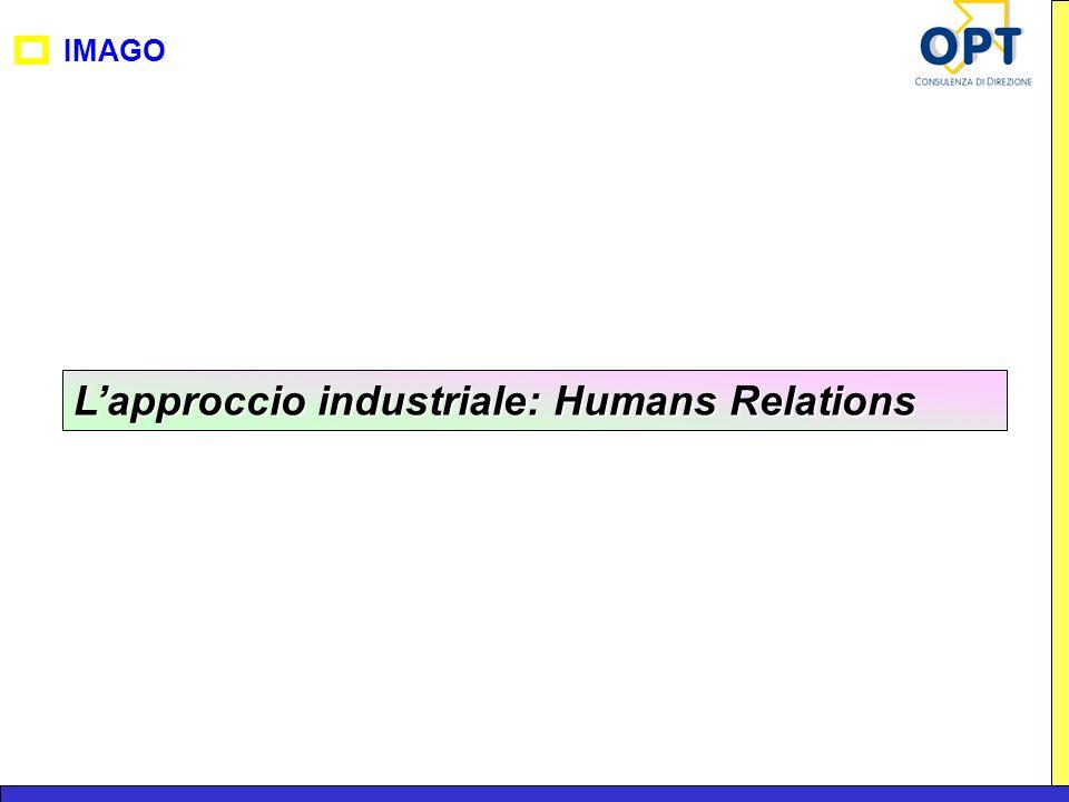 IMAGO Lapproccio industriale: Humans Relations