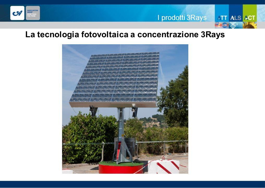 I prodotti 3Rays La tecnologia fotovoltaica a concentrazione 3Rays