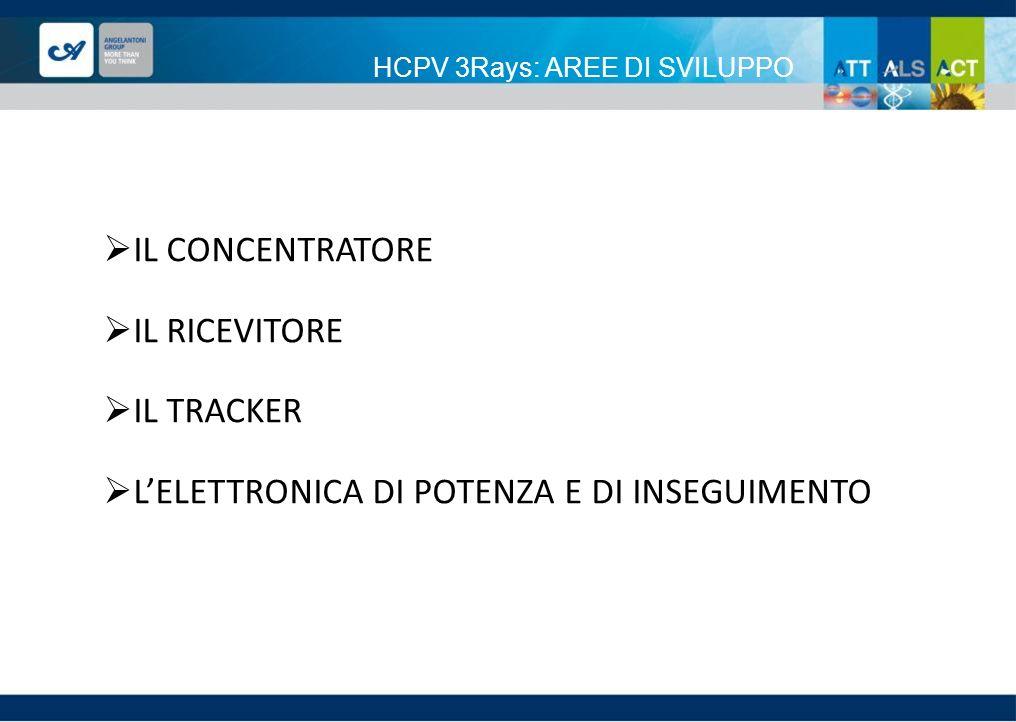 HCPV 3Rays: AREE DI SVILUPPO IL CONCENTRATORE IL RICEVITORE IL TRACKER LELETTRONICA DI POTENZA E DI INSEGUIMENTO