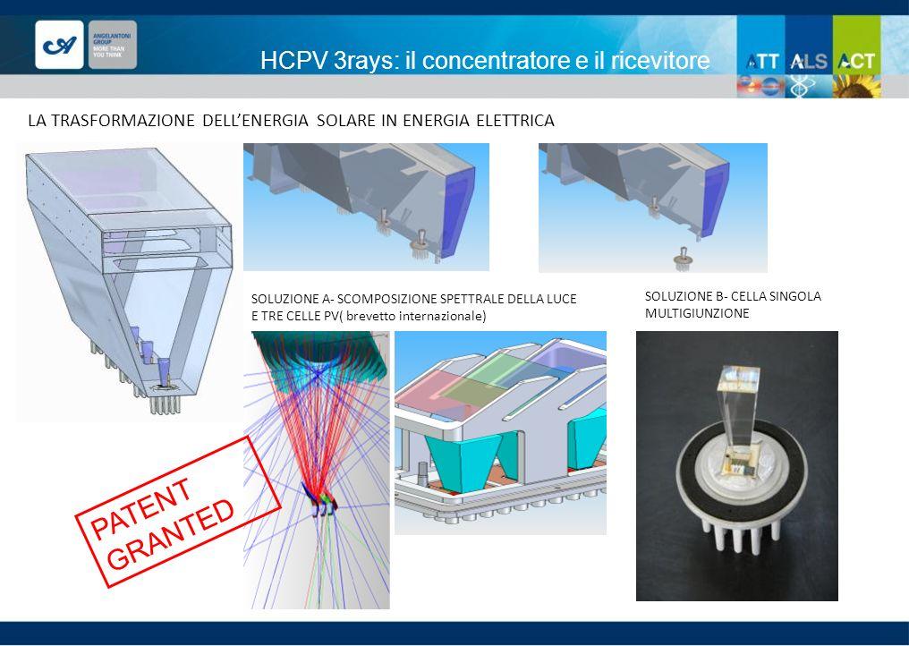 HCPV 3rays: il concentratore e il ricevitore 17 LA TRASFORMAZIONE DELLENERGIA SOLARE IN ENERGIA ELETTRICA SOLUZIONE A- SCOMPOSIZIONE SPETTRALE DELLA L