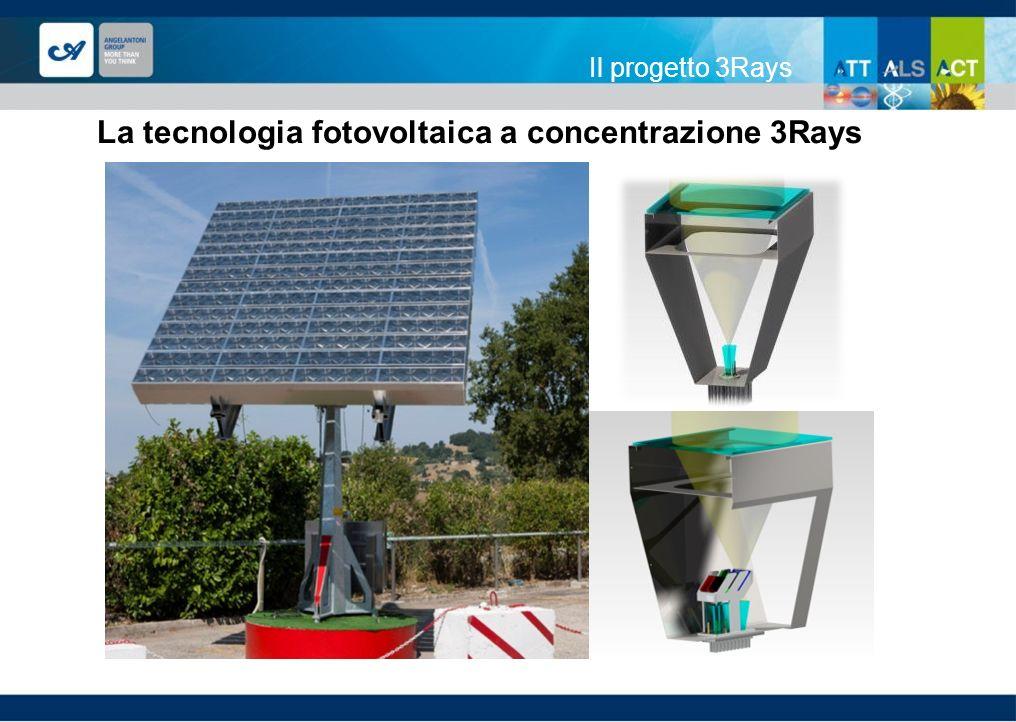 Il progetto 3Rays La tecnologia fotovoltaica a concentrazione 3Rays