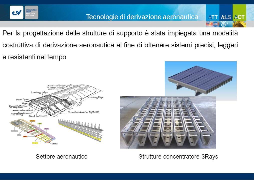Tecnologie di derivazione aeronautica Per la progettazione delle strutture di supporto è stata impiegata una modalità costruttiva di derivazione aeron