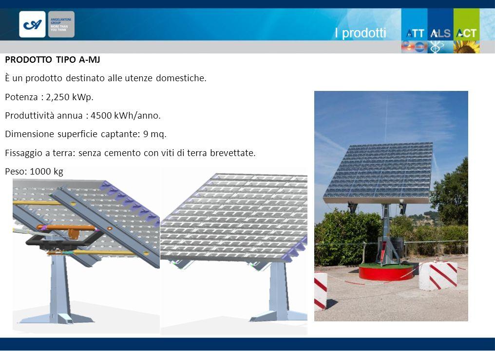 I prodotti PRODOTTO TIPO A-MJ È un prodotto destinato alle utenze domestiche. Potenza : 2,250 kWp. Produttività annua : 4500 kWh/anno. Dimensione supe
