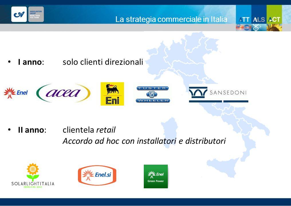 La strategia commerciale in Italia I anno: solo clienti direzionali II anno:clientela retail Accordo ad hoc con installatori e distributori