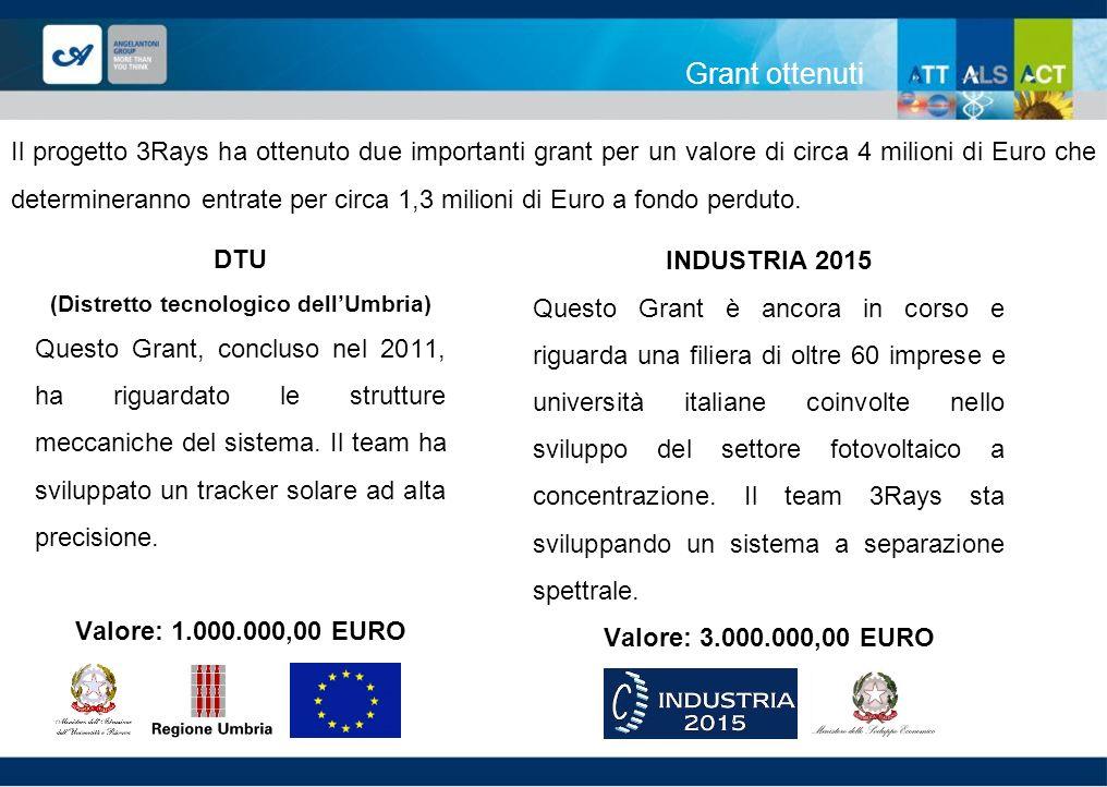 Grant ottenuti Il progetto 3Rays ha ottenuto due importanti grant per un valore di circa 4 milioni di Euro che determineranno entrate per circa 1,3 mi