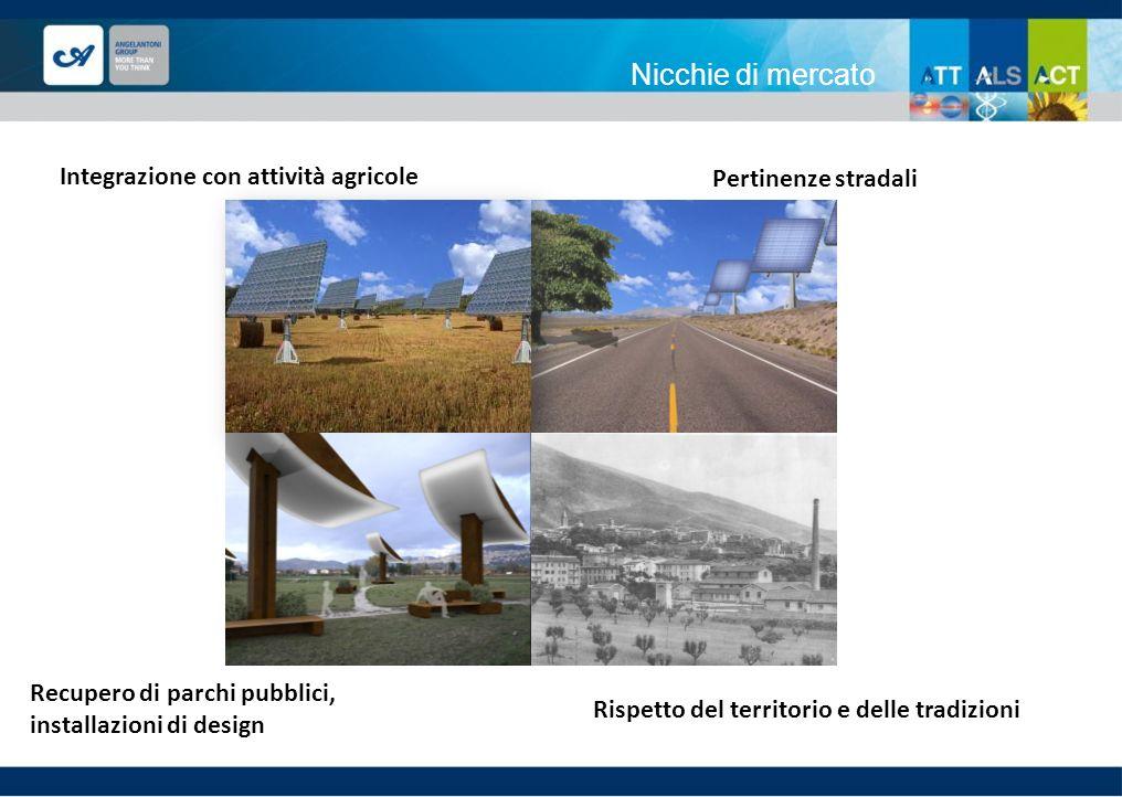 Nicchie di mercato Pertinenze stradali Recupero di parchi pubblici, installazioni di design Integrazione con attività agricole Rispetto del territorio