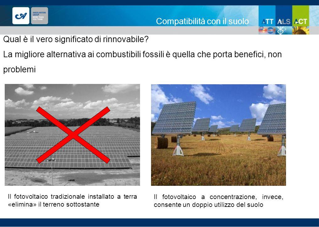 Compatibilità con il suolo Qual è il vero significato di rinnovabile? La migliore alternativa ai combustibili fossili è quella che porta benefici, non