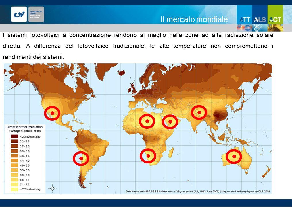 Il mercato mondiale I sistemi fotovoltaici a concentrazione rendono al meglio nelle zone ad alta radiazione solare diretta. A differenza del fotovolta