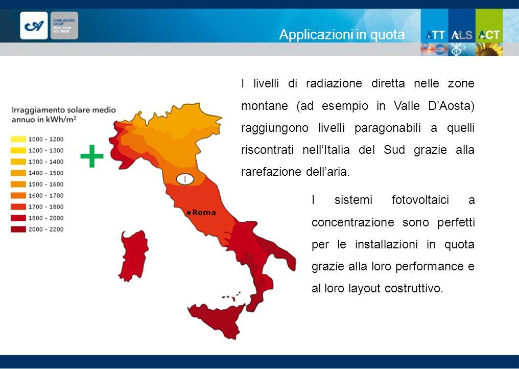 Applicazioni in quota I livelli di radiazione diretta nelle zone montane (ad esempio in Valle DAosta) raggiungono livelli paragonabili a quelli riscon