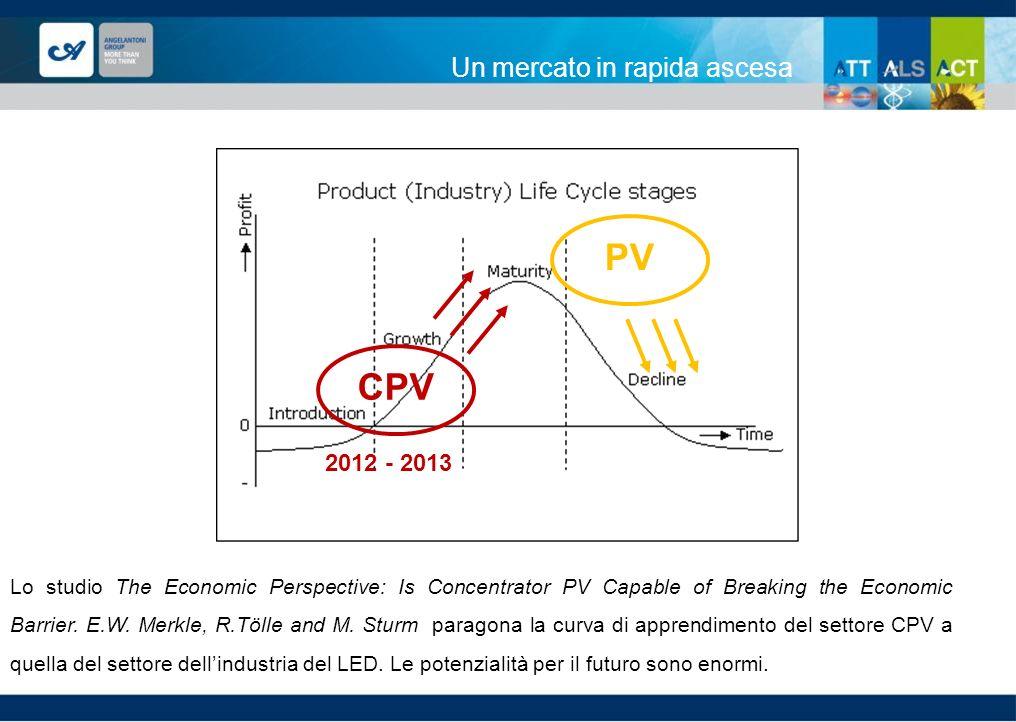Un mercato in rapida ascesa Lo studio The Economic Perspective: Is Concentrator PV Capable of Breaking the Economic Barrier. E.W. Merkle, R.Tölle and