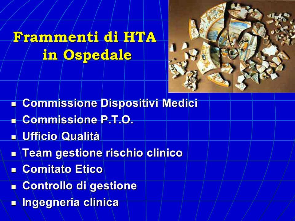 Frammenti di HTA in Ospedale Commissione Dispositivi Medici Commissione Dispositivi Medici Commissione P.T.O. Commissione P.T.O. Ufficio Qualità Uffic