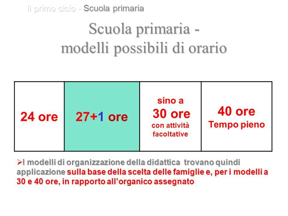 Scuola primaria - modelli possibili di orario 24 ore27+1 ore sino a 30 ore con attività facoltative 40 ore Tempo pieno Il primo ciclo - Scuola primari