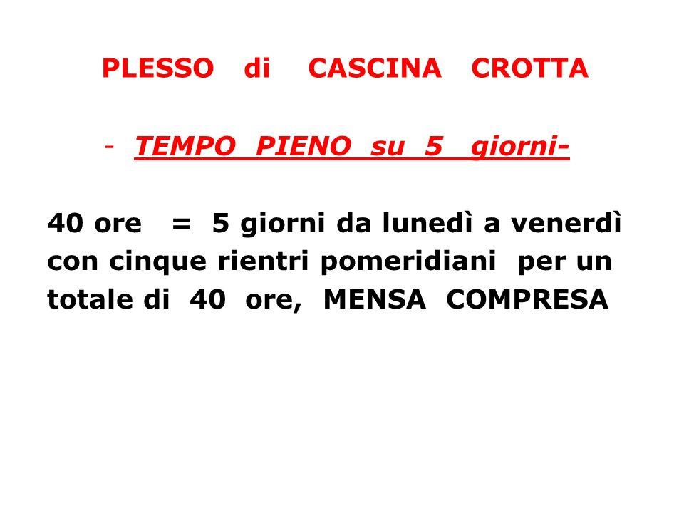PLESSO di CASCINA CROTTA - TEMPO PIENO su 5 giorni- 40 ore = 5 giorni da lunedì a venerdì con cinque rientri pomeridiani per un totale di 40 ore, MENSA COMPRESA