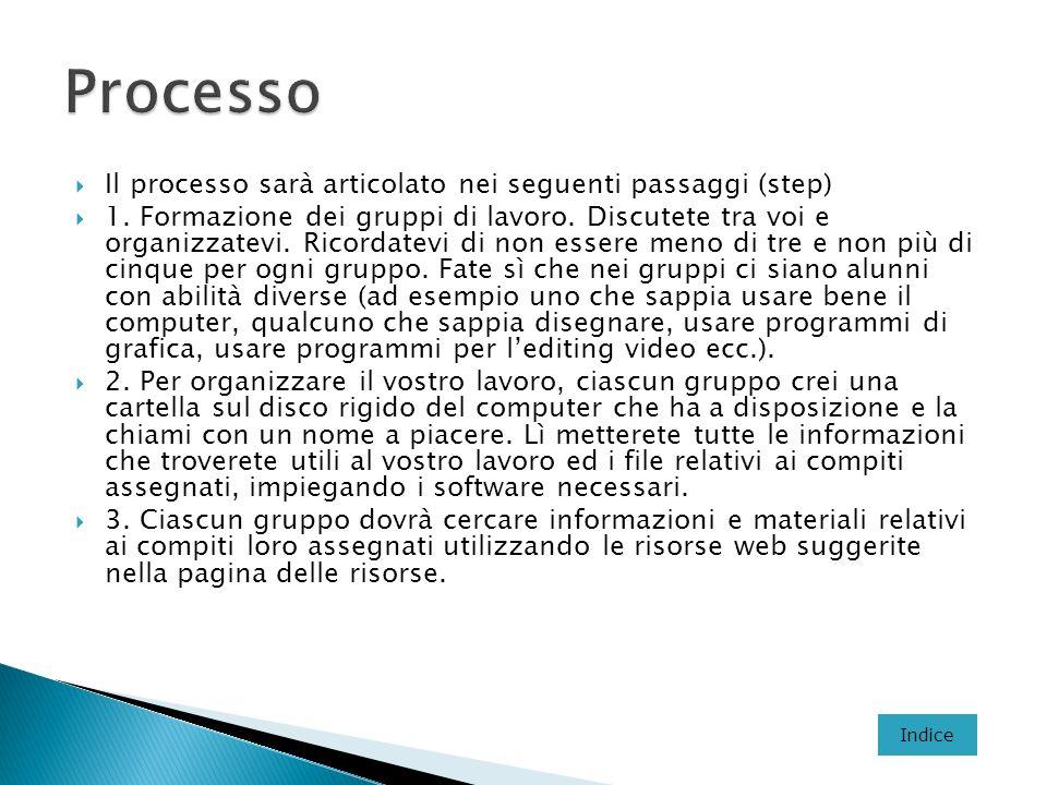 Indice Il processo sarà articolato nei seguenti passaggi (step) 1. Formazione dei gruppi di lavoro. Discutete tra voi e organizzatevi. Ricordatevi di