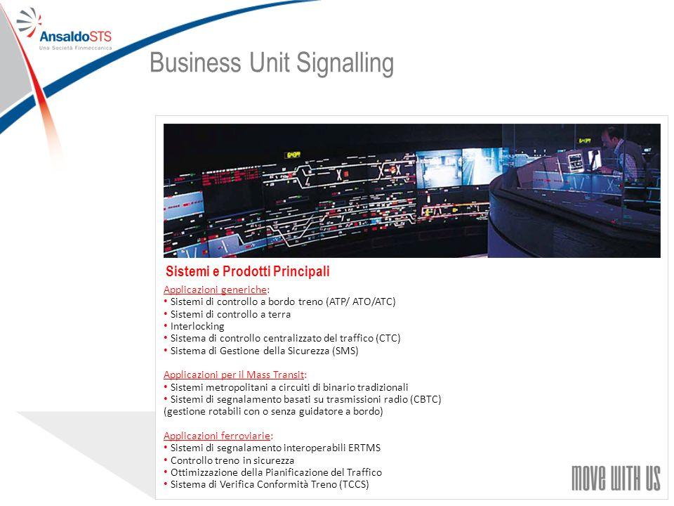 13 Applicazioni generiche: Sistemi di controllo a bordo treno (ATP/ ATO/ATC) Sistemi di controllo a terra Interlocking Sistema di controllo centralizzato del traffico (CTC) Sistema di Gestione della Sicurezza (SMS) Applicazioni per il Mass Transit: Sistemi metropolitani a circuiti di binario tradizionali Sistemi di segnalamento basati su trasmissioni radio (CBTC) (gestione rotabili con o senza guidatore a bordo) Applicazioni ferroviarie: Sistemi di segnalamento interoperabili ERTMS Controllo treno in sicurezza Ottimizzazione della Pianificazione del Traffico Sistema di Verifica Conformità Treno (TCCS) Sistemi e Prodotti Principali Business Unit Signalling