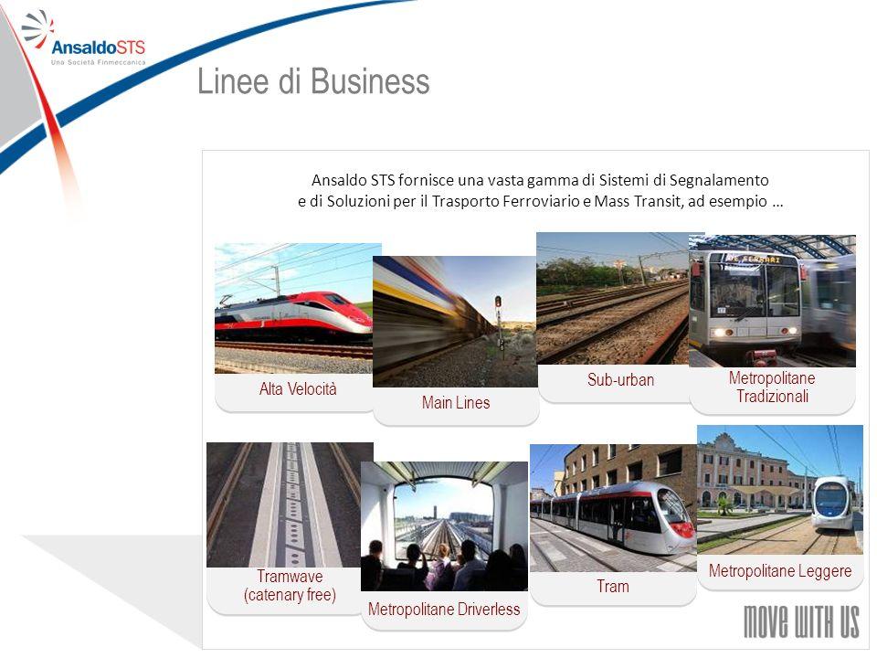 16 Ansaldo STS fornisce una vasta gamma di Sistemi di Segnalamento e di Soluzioni per il Trasporto Ferroviario e Mass Transit, ad esempio … Alta Velocità Main Lines Sub-urban Metropolitane Tradizionali Tramwave (catenary free) Metropolitane Driverless Tram Metropolitane Leggere Linee di Business