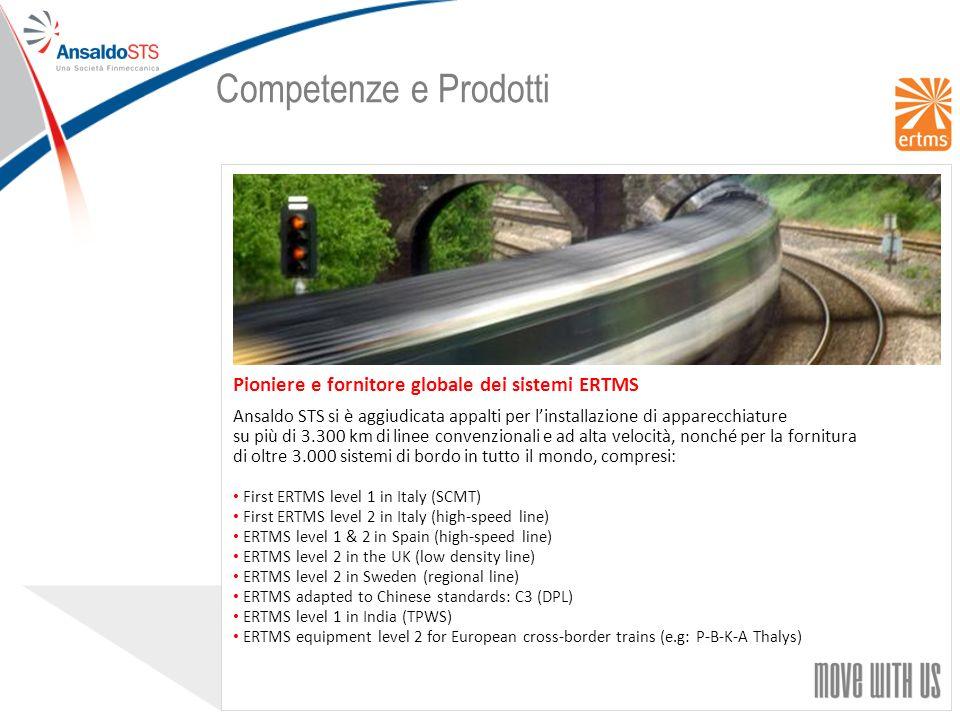 17 Pioniere e fornitore globale dei sistemi ERTMS Ansaldo STS si è aggiudicata appalti per linstallazione di apparecchiature su più di 3.300 km di linee convenzionali e ad alta velocità, nonché per la fornitura di oltre 3.000 sistemi di bordo in tutto il mondo, compresi: First ERTMS level 1 in Italy (SCMT) First ERTMS level 2 in Italy (high-speed line) ERTMS level 1 & 2 in Spain (high-speed line) ERTMS level 2 in the UK (low density line) ERTMS level 2 in Sweden (regional line) ERTMS adapted to Chinese standards: C3 (DPL) ERTMS level 1 in India (TPWS) ERTMS equipment level 2 for European cross-border trains (e.g: P-B-K-A Thalys) Competenze e Prodotti