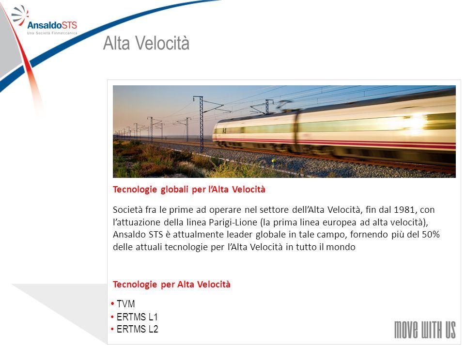19 Tecnologie globali per lAlta Velocità Società fra le prime ad operare nel settore dellAlta Velocità, fin dal 1981, con lattuazione della linea Parigi-Lione (la prima linea europea ad alta velocità), Ansaldo STS è attualmente leader globale in tale campo, fornendo più del 50% delle attuali tecnologie per lAlta Velocità in tutto il mondo Tecnologie per Alta Velocità TVM ERTMS L1 ERTMS L2 Alta Velocità