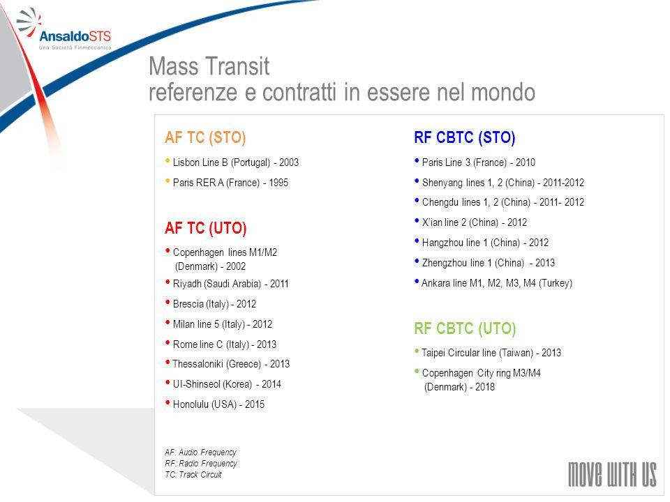 22 AF TC (STO) Lisbon Line B (Portugal) - 2003 Paris RER A (France) - 1995 AF TC (UTO) Copenhagen lines M1/M2 (Denmark) - 2002 Riyadh (Saudi Arabia) - 2011 Brescia (Italy) - 2012 Milan line 5 (Italy) - 2012 Rome line C (Italy) - 2013 Thessaloniki (Greece) - 2013 UI-Shinseol (Korea) - 2014 Honolulu (USA) - 2015 RF CBTC (STO) Paris Line 3 (France) - 2010 Shenyang lines 1, 2 (China) - 2011-2012 Chengdu lines 1, 2 (China) - 2011- 2012 Xian line 2 (China) - 2012 Hangzhou line 1 (China) - 2012 Zhengzhou line 1 (China) - 2013 Ankara line M1, M2, M3, M4 (Turkey) RF CBTC (UTO) Taipei Circular line (Taiwan) - 2013 Copenhagen City ring M3/M4 (Denmark) - 2018 AF: Audio Frequency RF: Radio Frequency TC: Track Circuit Mass Transit referenze e contratti in essere nel mondo