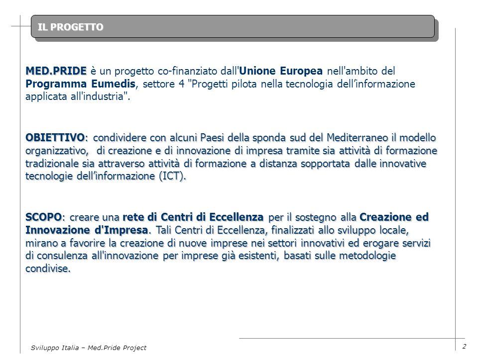 Sviluppo Italia – Med.Pride Project 2 IL PROGETTO MED.PRIDE MED.PRIDE è un progetto co-finanziato dall Unione Europea nell ambito del Programma Eumedis, settore 4 Progetti pilota nella tecnologia dellinformazione applicata all industria .