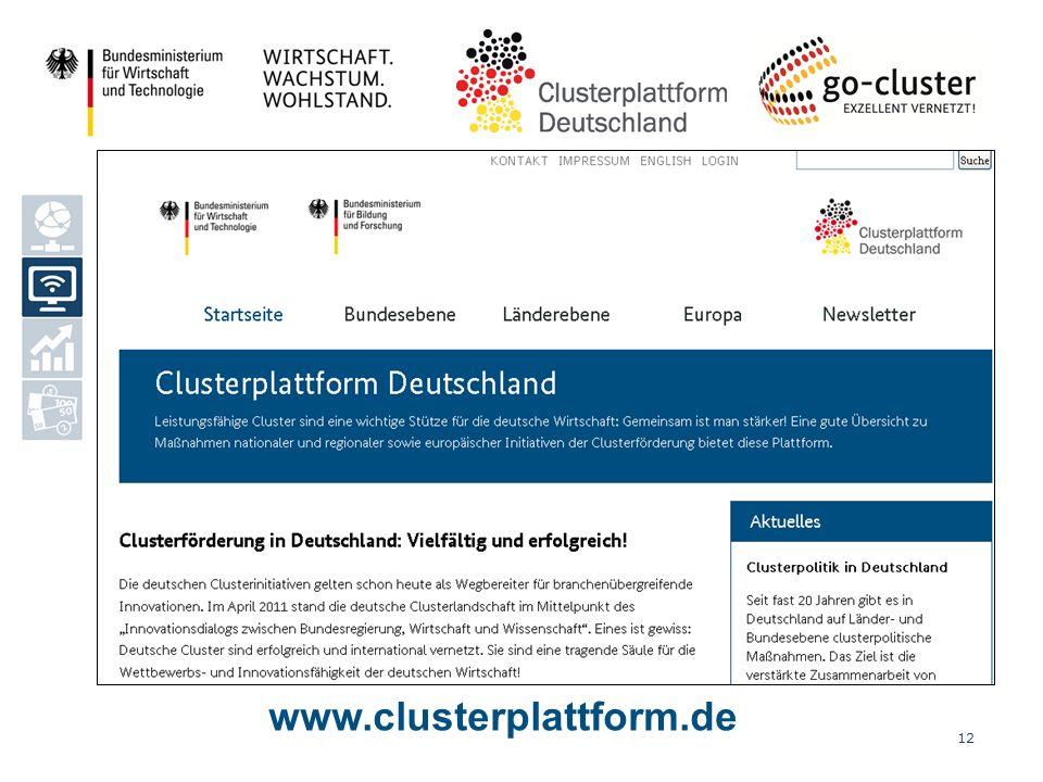 Modulo 2 – Piattaforma dei cluster in Germania Svolgimento periodico di riunioni tra i rappresentanti della federazione, delle regioni e gli attori de