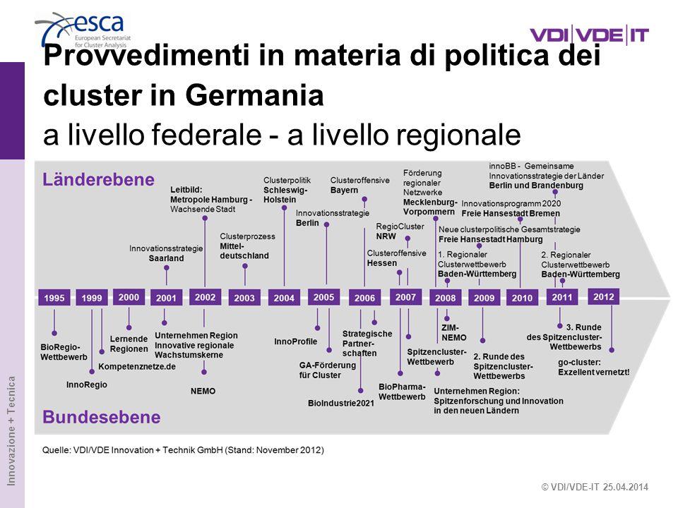 Innovazione + Tecnica Rafforzare i punti di forza Ricerca dell eccellenza in materia di cluster © VDI/VDE-IT 25.04.2014 Marchio di qualità L eccellenza del Baden-Württemberg in materia di cluster