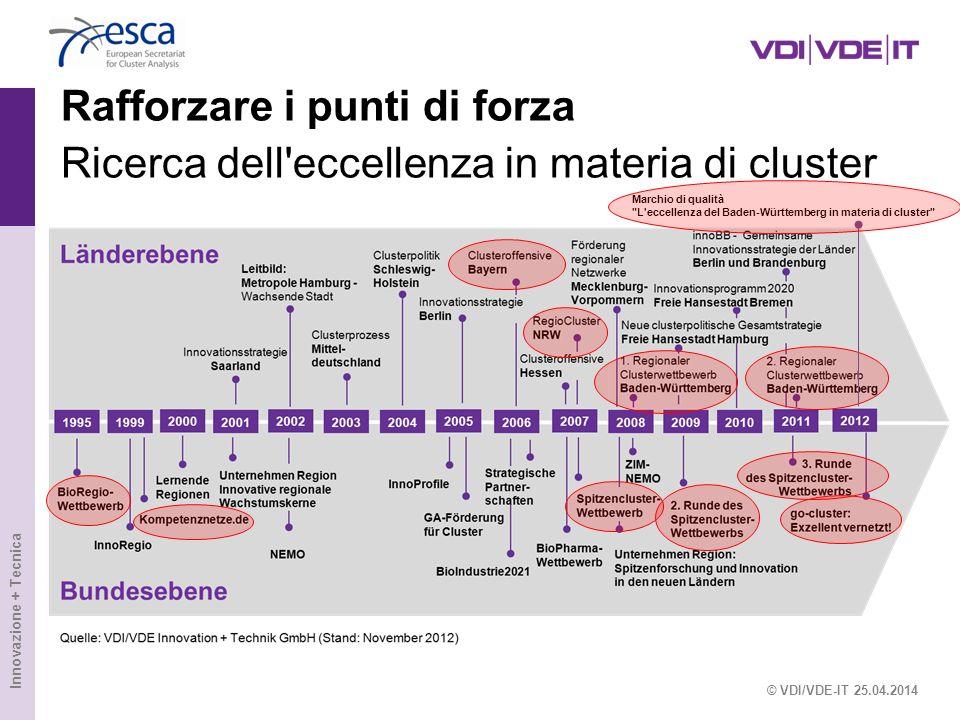 Innovazione + Tecnica Rafforzare i punti di forza Ricerca dell'eccellenza in materia di cluster © VDI/VDE-IT 25.04.2014 Marchio di qualità