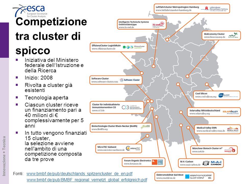Innovazione + Tecnica © VDI/VDE-IT 25.04.2014 Competizione tra cluster di spicco Iniziativa del Ministero federale dellIstruzione e della Ricerca Iniz