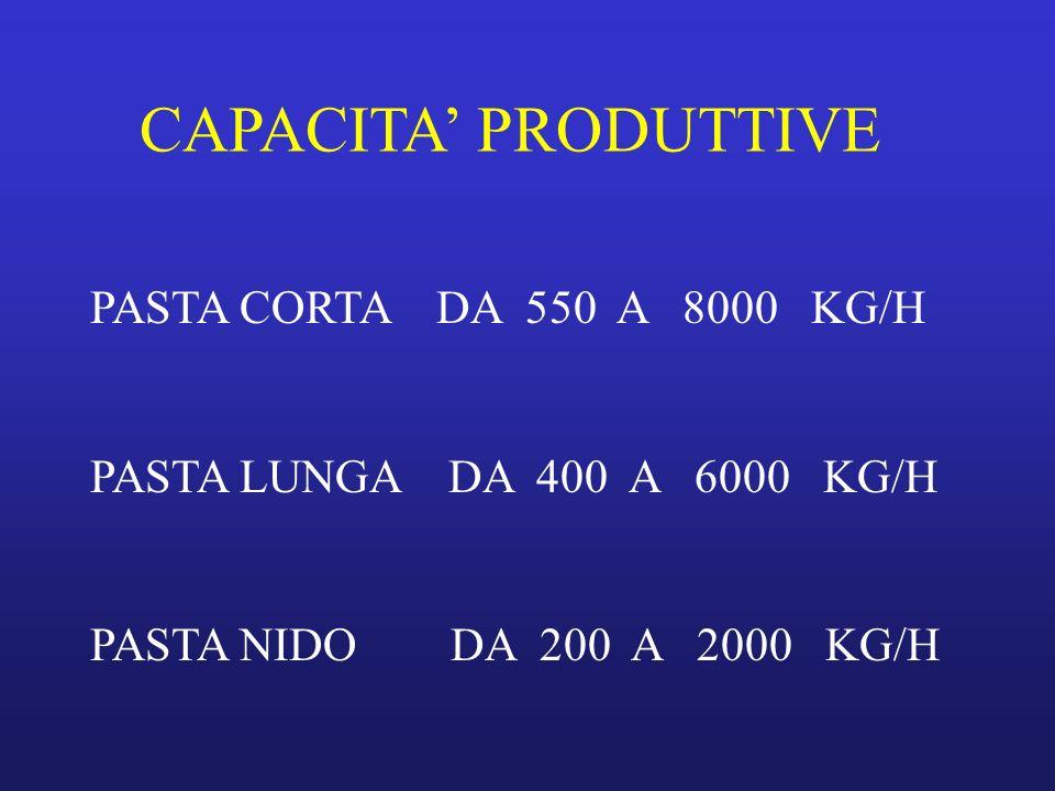 CAPACITA PRODUTTIVE PASTA CORTA DA 550 A 8000 KG/H PASTA LUNGA DA 400 A 6000 KG/H PASTA NIDO DA 200 A 2000 KG/H