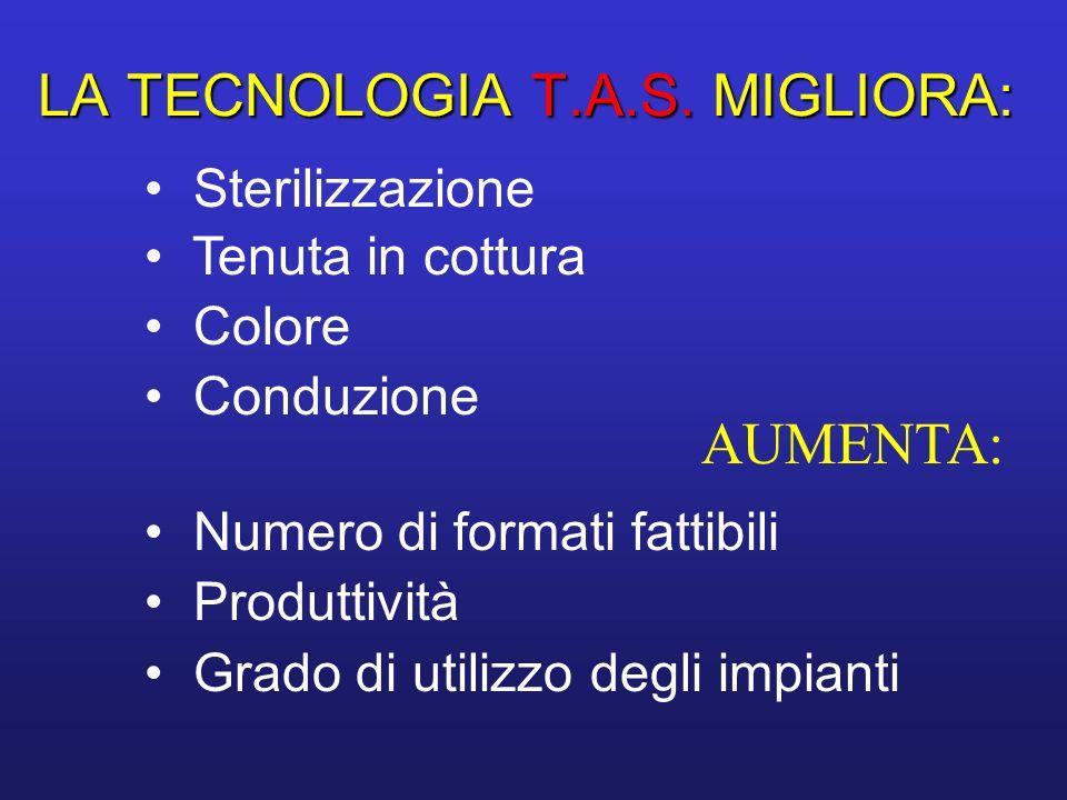 LA TECNOLOGIA T.A.S. MIGLIORA: Sterilizzazione Tenuta in cottura Colore Conduzione AUMENTA: Numero di formati fattibili Produttività Grado di utilizzo