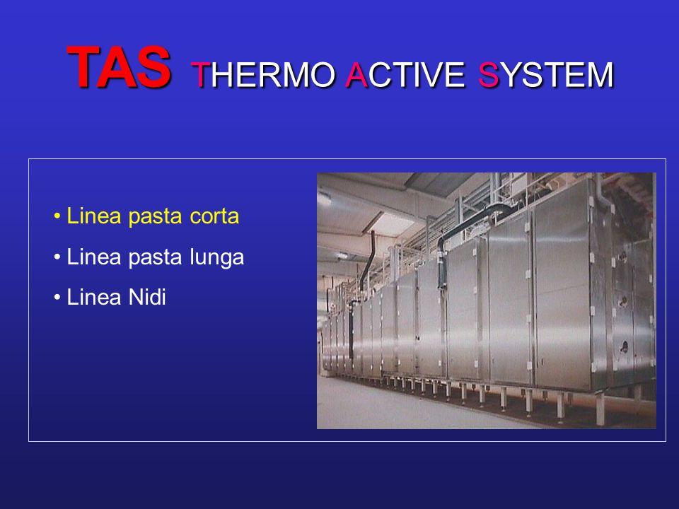 TAS THERMO ACTIVE SYSTEM Linea pasta corta Linea pasta lunga Linea Nidi