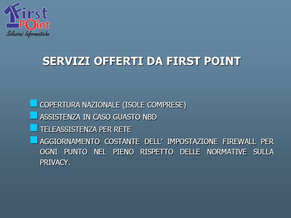 SERVIZI OFFERTI DA FIRST POINT COPERTURA NAZIONALE (ISOLE COMPRESE) COPERTURA NAZIONALE (ISOLE COMPRESE) ASSISTENZA IN CASO GUASTO NBD ASSISTENZA IN CASO GUASTO NBD TELEASSISTENZA PER RETE TELEASSISTENZA PER RETE AGGIORNAMENTO COSTANTE DELL IMPOSTAZIONE FIREWALL PER OGNI PUNTO NEL PIENO RISPETTO DELLE NORMATIVE SULLA PRIVACY.