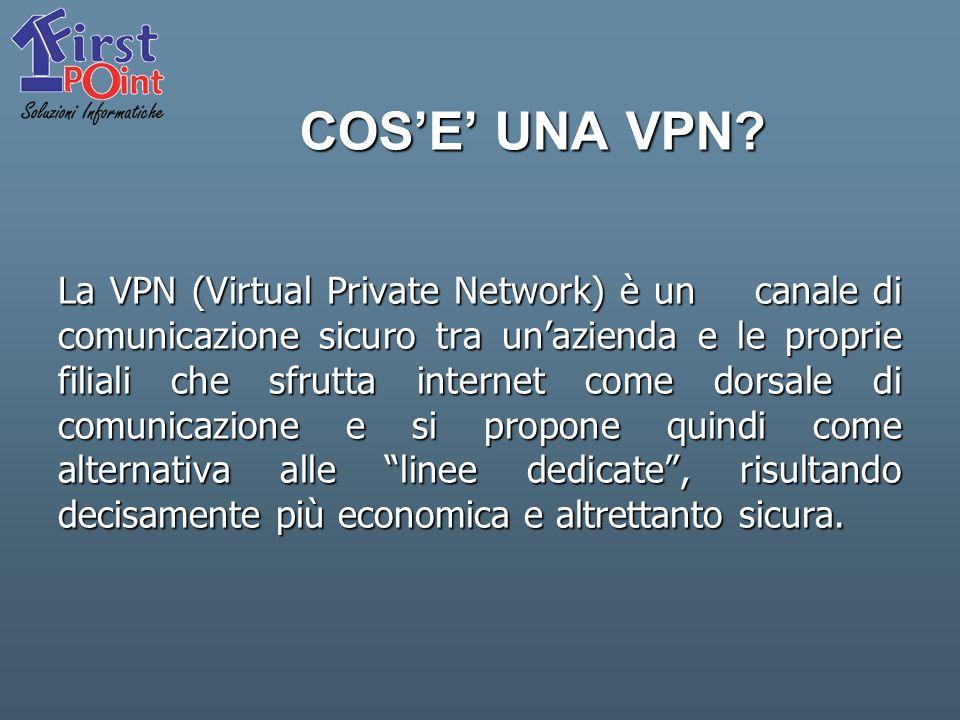 VANTAGGI I notevoli vantaggi che le reti IP VPN offrono possono essere riassunti nei seguenti punti chiave : Convenienza Convenienza Maggiore protezione Maggiore protezione Semplicità di estensione delle reti Semplicità di estensione delle reti Piattaforma efficiente per le applicazioni Web Piattaforma efficiente per le applicazioni Web Velocità di implementazione Velocità di implementazione
