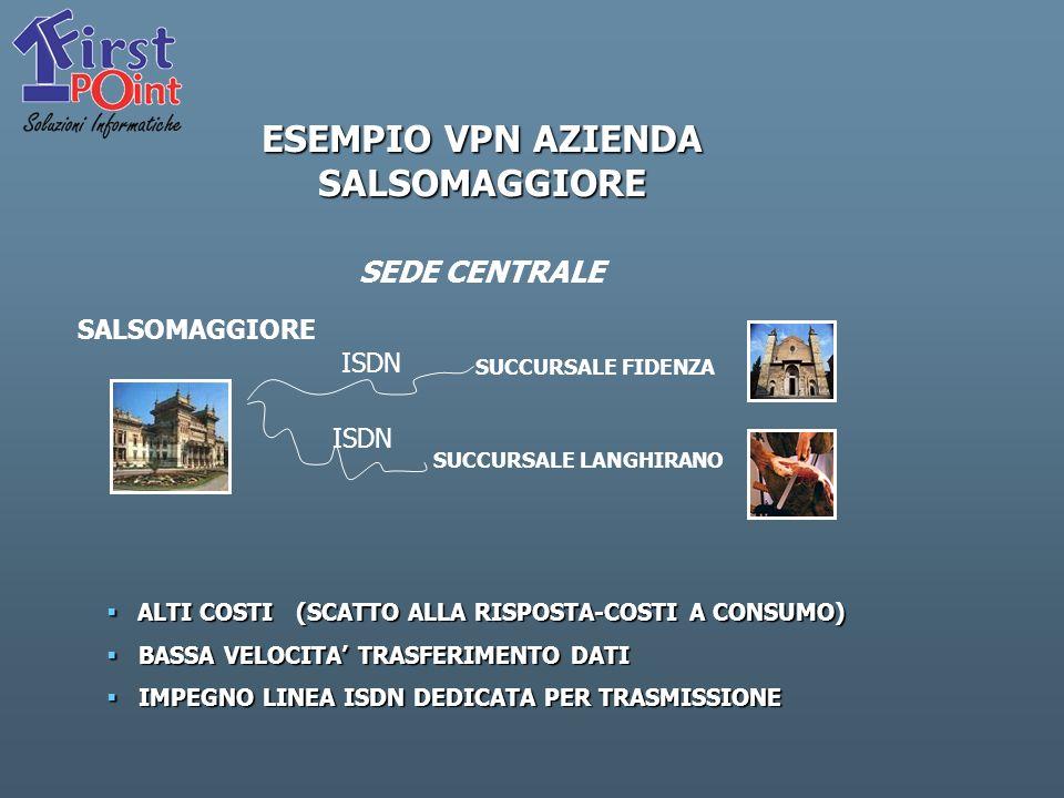 ESEMPIO VPN AZIENDA SALSOMAGGIORE ESEMPIO VPN AZIENDA SALSOMAGGIORE SEDE CENTRALE SALSOMAGGIORE SUCCURSALE FIDENZA SUCCURSALE LANGHIRANO ISDN ALTI COSTI (SCATTO ALLA RISPOSTA-COSTI A CONSUMO) ALTI COSTI (SCATTO ALLA RISPOSTA-COSTI A CONSUMO) BASSA VELOCITA TRASFERIMENTO DATI BASSA VELOCITA TRASFERIMENTO DATI IMPEGNO LINEA ISDN DEDICATA PER TRASMISSIONE IMPEGNO LINEA ISDN DEDICATA PER TRASMISSIONE