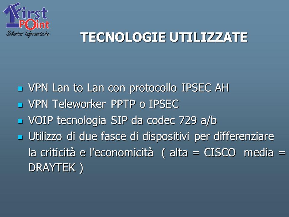 TECNOLOGIE UTILIZZATE VPN Lan to Lan con protocollo IPSEC AH VPN Lan to Lan con protocollo IPSEC AH VPN Teleworker PPTP o IPSEC VPN Teleworker PPTP o IPSEC VOIP tecnologia SIP da codec 729 a/b VOIP tecnologia SIP da codec 729 a/b Utilizzo di due fasce di dispositivi per differenziare Utilizzo di due fasce di dispositivi per differenziare la criticità e leconomicità ( alta = CISCO media = DRAYTEK ) la criticità e leconomicità ( alta = CISCO media = DRAYTEK )