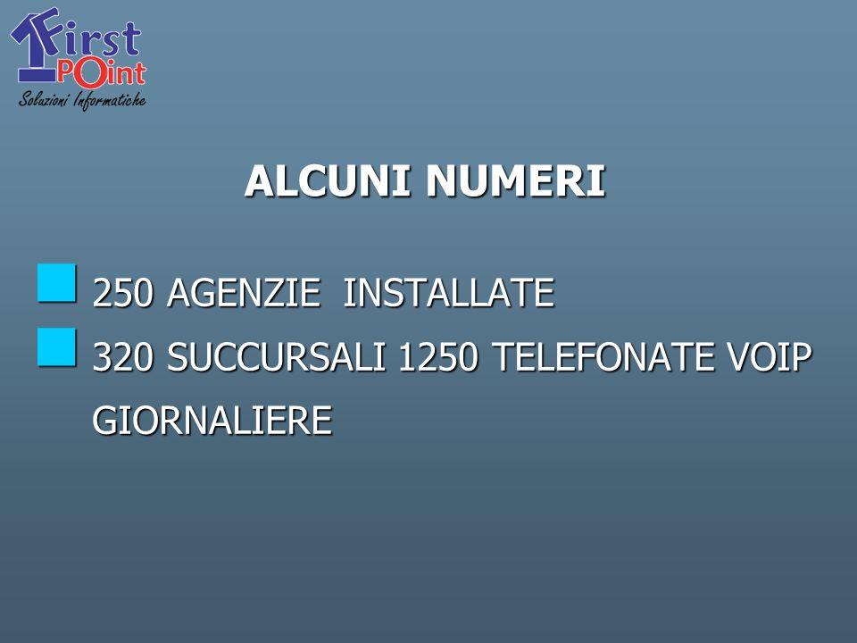 ALCUNI NUMERI 250 AGENZIE INSTALLATE 250 AGENZIE INSTALLATE 320 SUCCURSALI 1250 TELEFONATE VOIP 320 SUCCURSALI 1250 TELEFONATE VOIP GIORNALIERE GIORNALIERE
