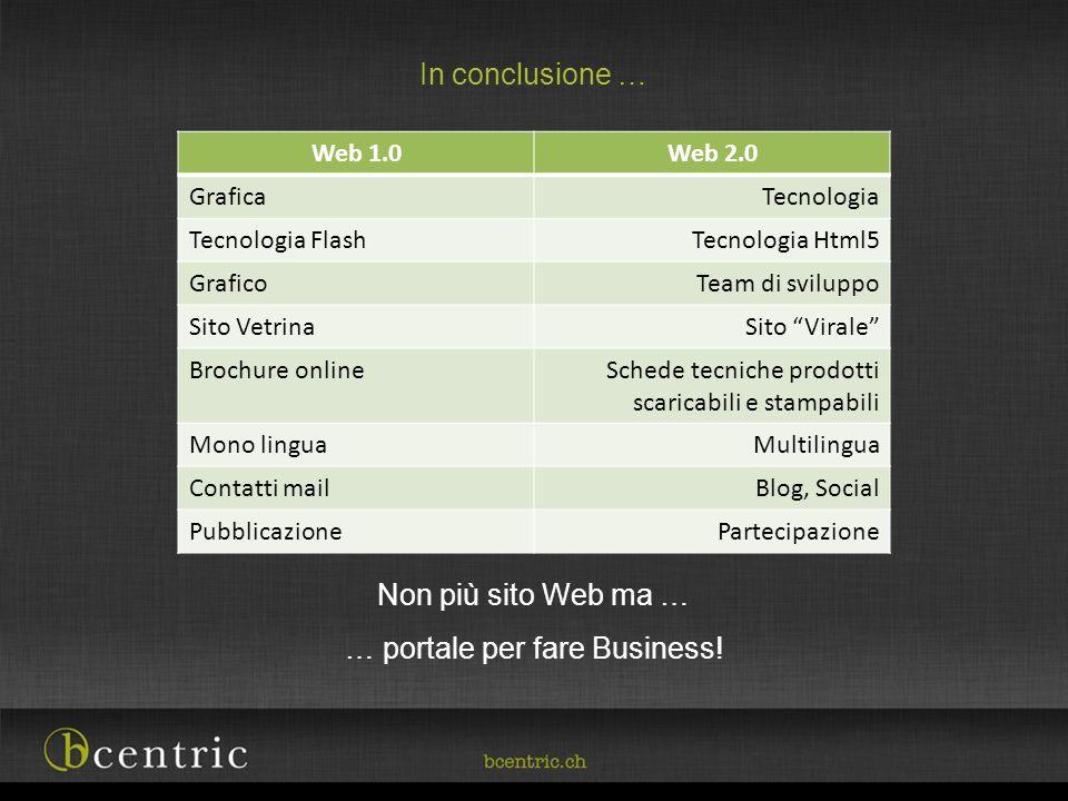 In conclusione … Web 1.0Web 2.0 GraficaTecnologia Tecnologia FlashTecnologia Html5 GraficoTeam di sviluppo Sito VetrinaSito Virale Brochure onlineSche