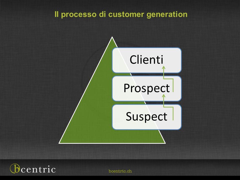 Il processo di customer generation ClientiProspectSuspect