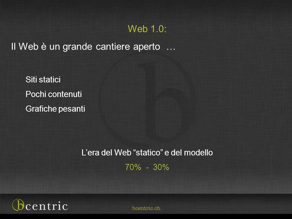 Web 1.0: Il Web è un grande cantiere aperto … Siti statici Pochi contenuti Grafiche pesanti Lera del Web statico e del modello 70% - 30%