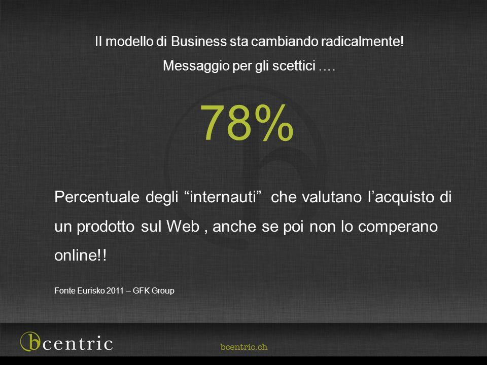 Percentuale degli internauti che valutano lacquisto di un prodotto sul Web, anche se poi non lo comperano online!! Fonte Eurisko 2011 – GFK Group 78%