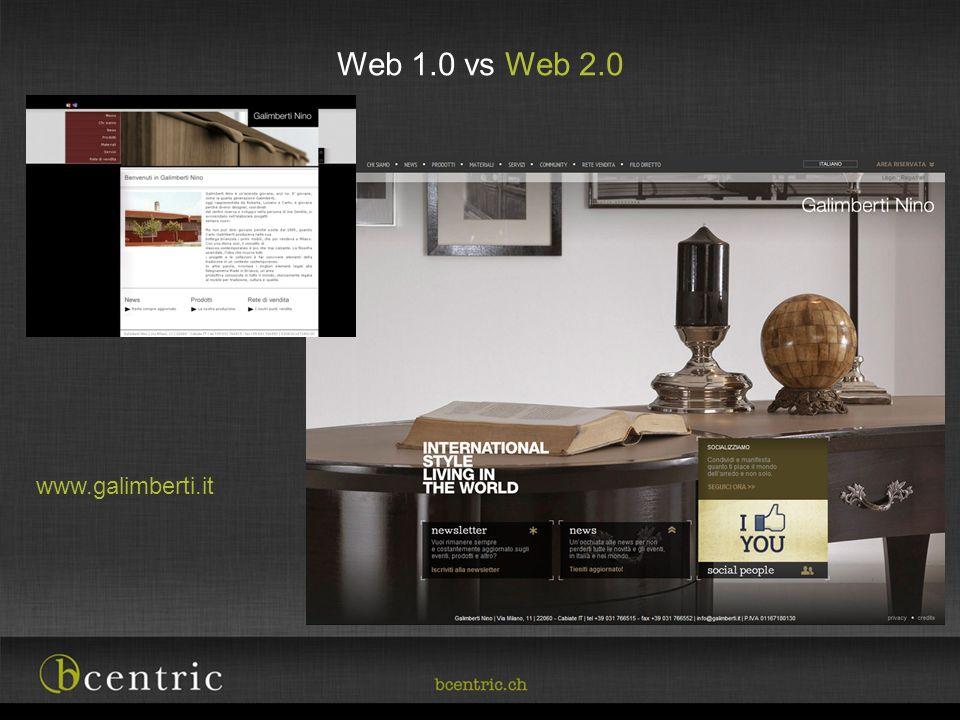 Case History: 2005 : 5% 2007 : 50% 2009 : 100% % utilizzo Web Vs. Clienti & Prospect