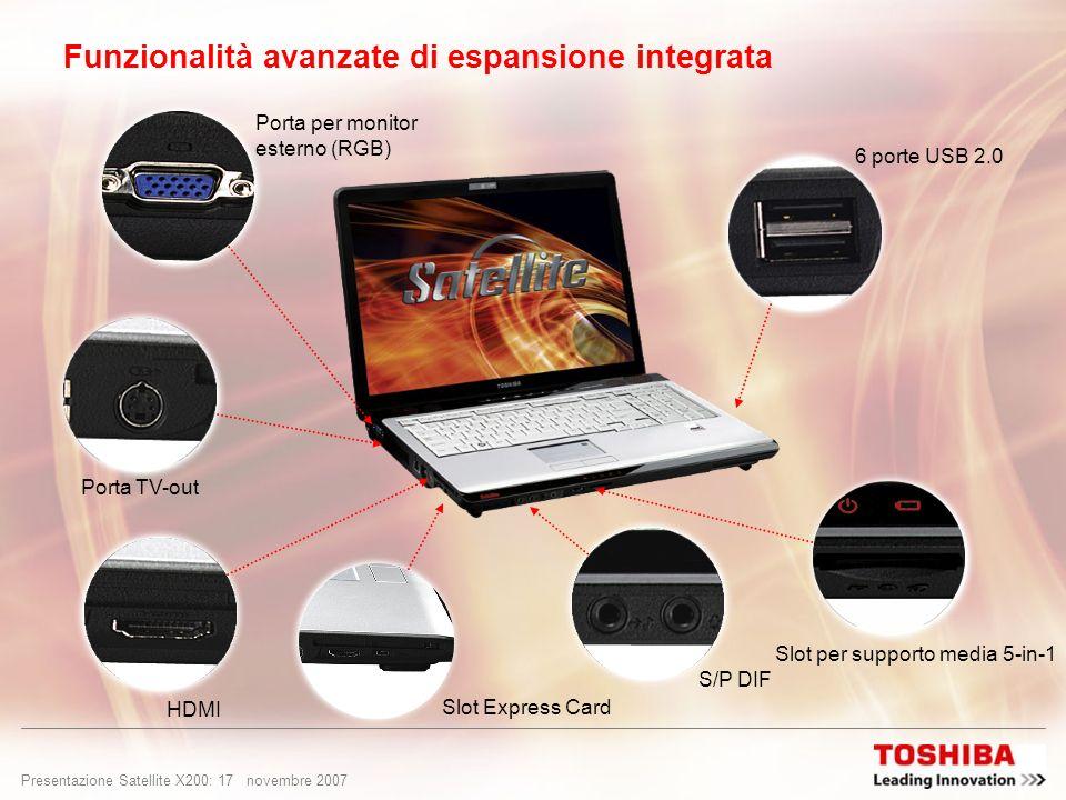 Presentazione Satellite X200: 16 novembre 2007 Connessione senza interruzioni La serie Satellite X200 offre quattro possibilità di connessione a Inter