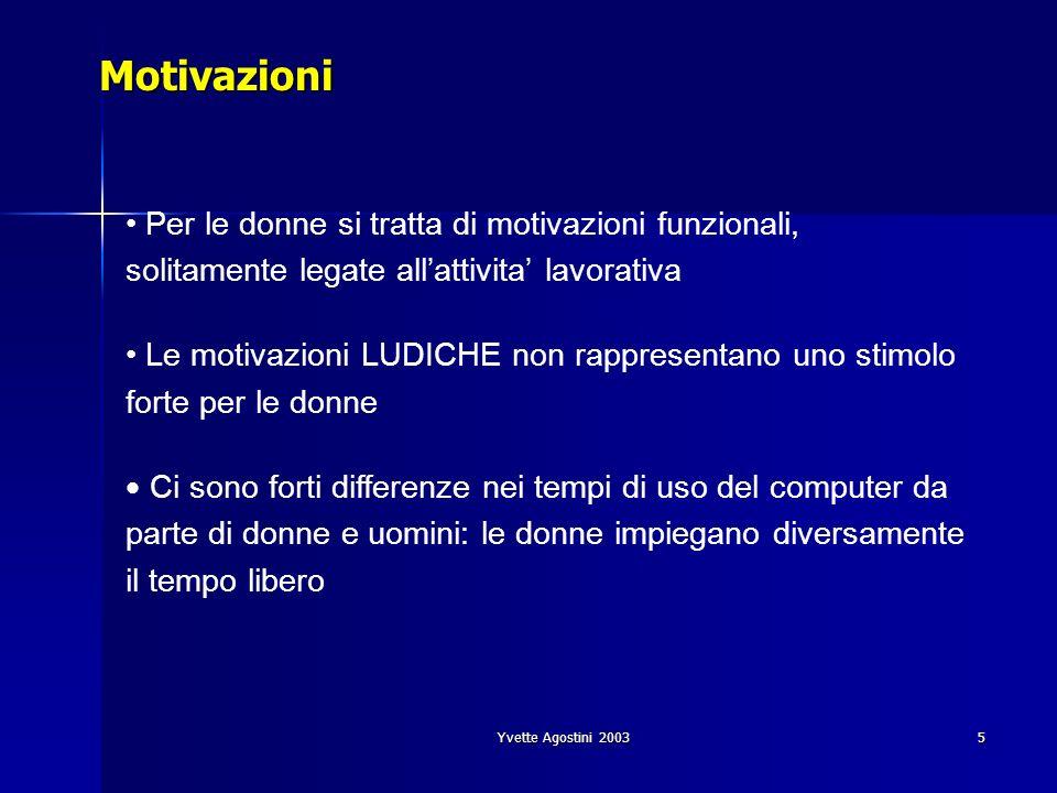 Yvette Agostini 20035 Per le donne si tratta di motivazioni funzionali, solitamente legate allattivita lavorativa Le motivazioni LUDICHE non rappresen