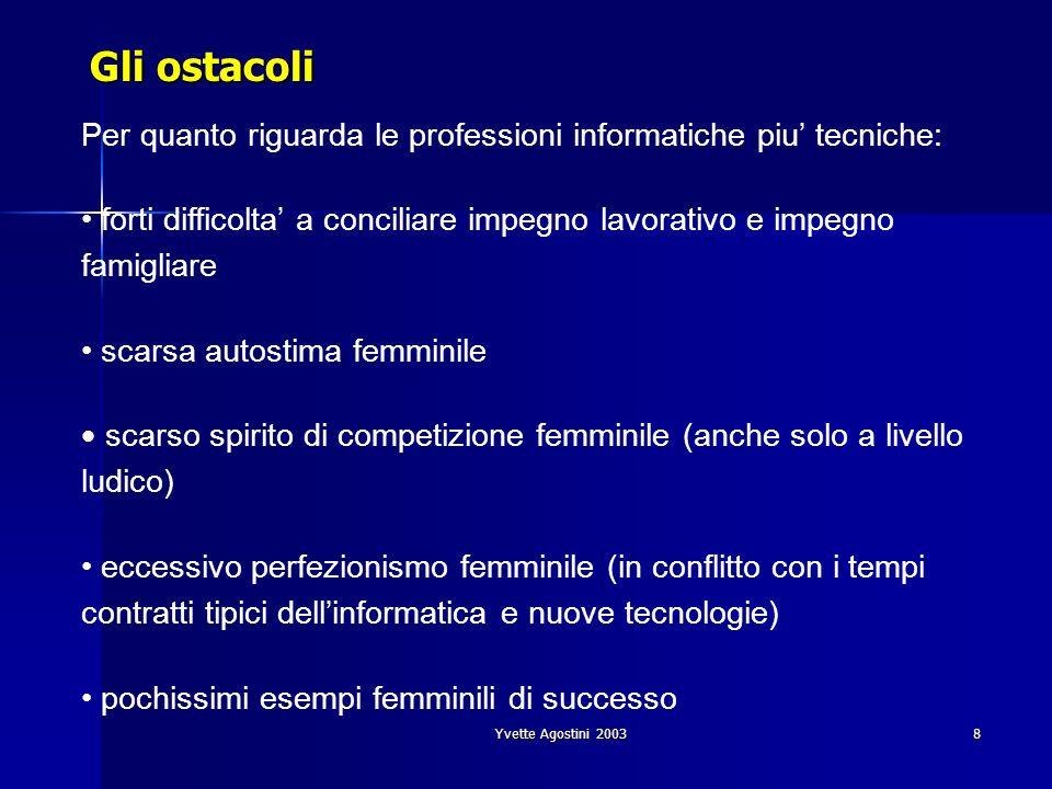 Yvette Agostini 20038 Per quanto riguarda le professioni informatiche piu tecniche: forti difficolta a conciliare impegno lavorativo e impegno famigli