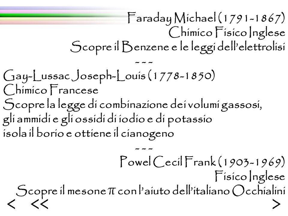 Faraday Michael (1791-1867) Chimico Fisico Inglese Scopre il Benzene e le leggi dellelettrolisi - - - Gay-Lussac Joseph-Louis (1778-1850) Chimico Francese Scopre la legge di combinazione dei volumi gassosi, gli ammidi e gli ossidi di iodio e di potassio isola il borio e ottiene il cianogeno - - - Powel Cecil Frank (1903-1969) Fisico Inglese Scopre il mesone π con laiuto dellitaliano Occhialini ><<<